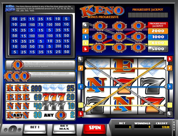 online casino games keno
